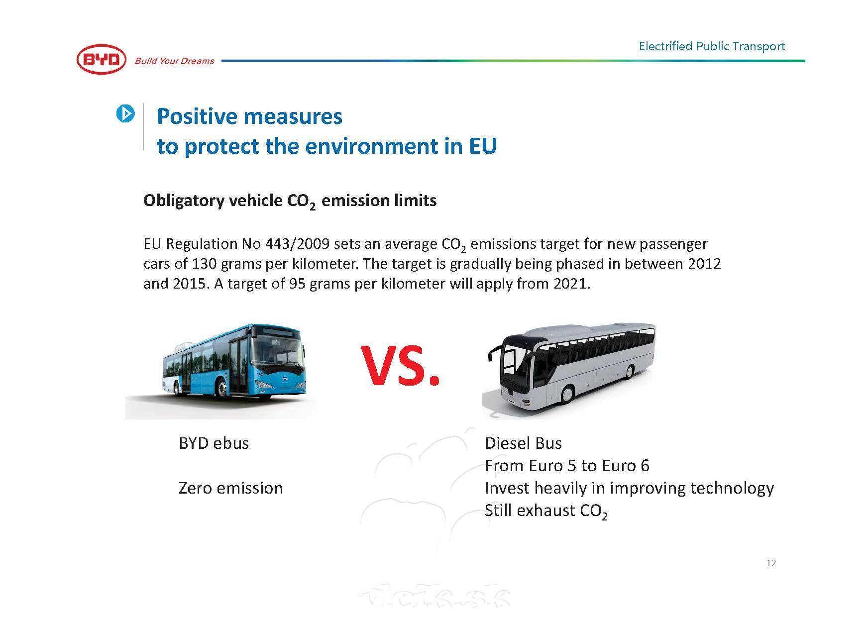 porovnanie EURO 6 s ebusom
